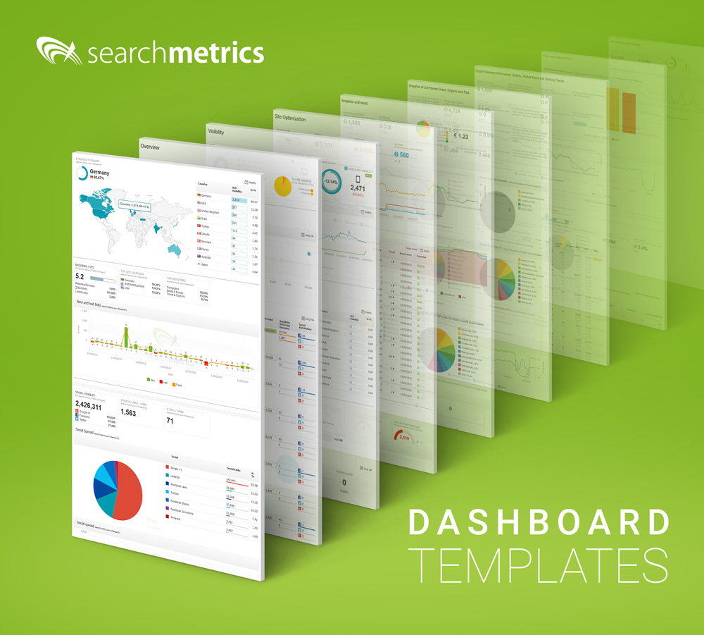 Searchmetrics Suite Smart Reporting Dashboards Templates