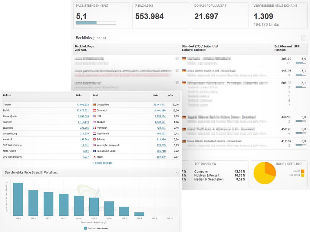 Backlink Analyse Searchmetrics Suite DE