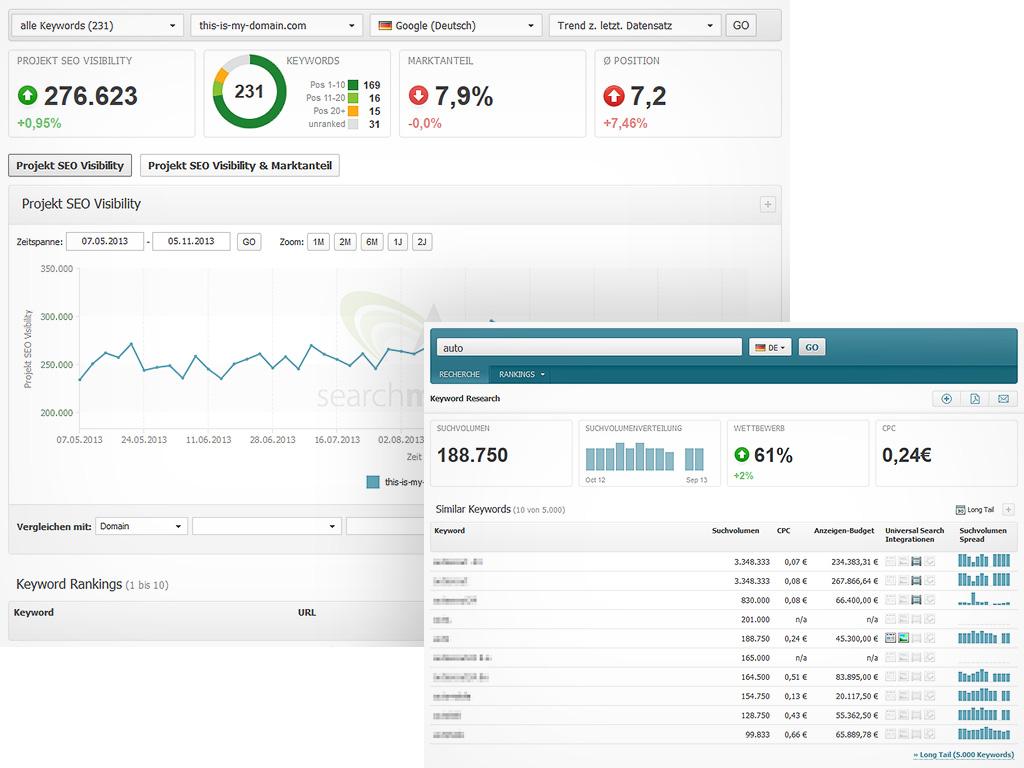 Keyword Analyse Searchmetrics Suite DE