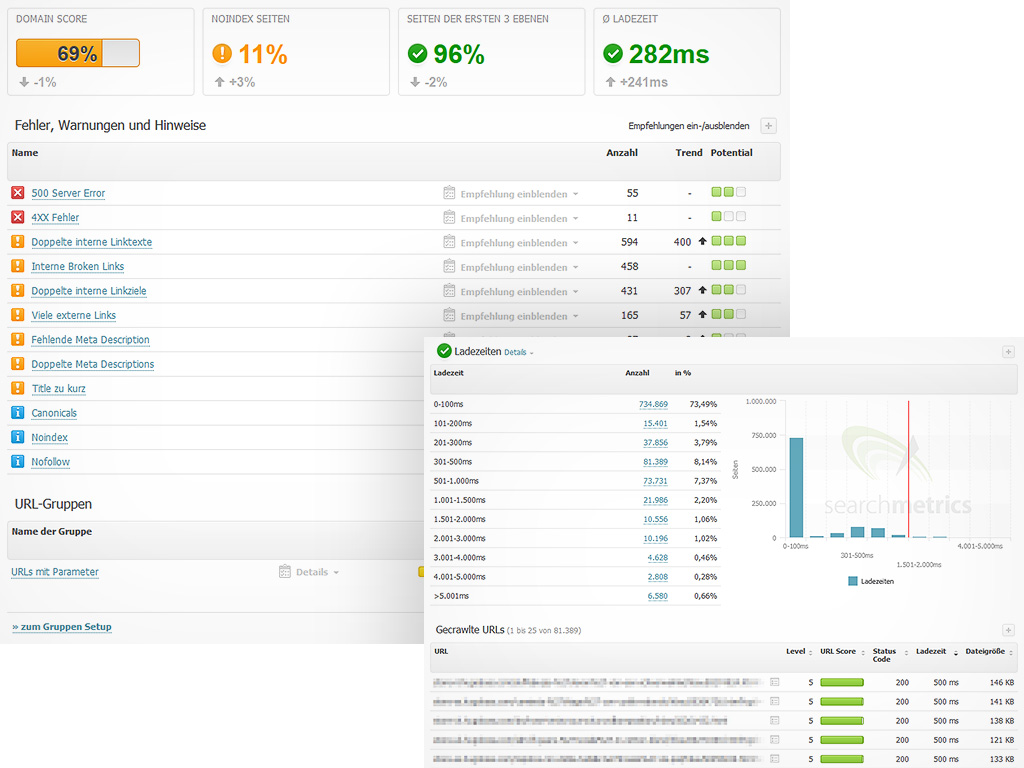 Site Structure Optimization Searchmetrics Suite DE