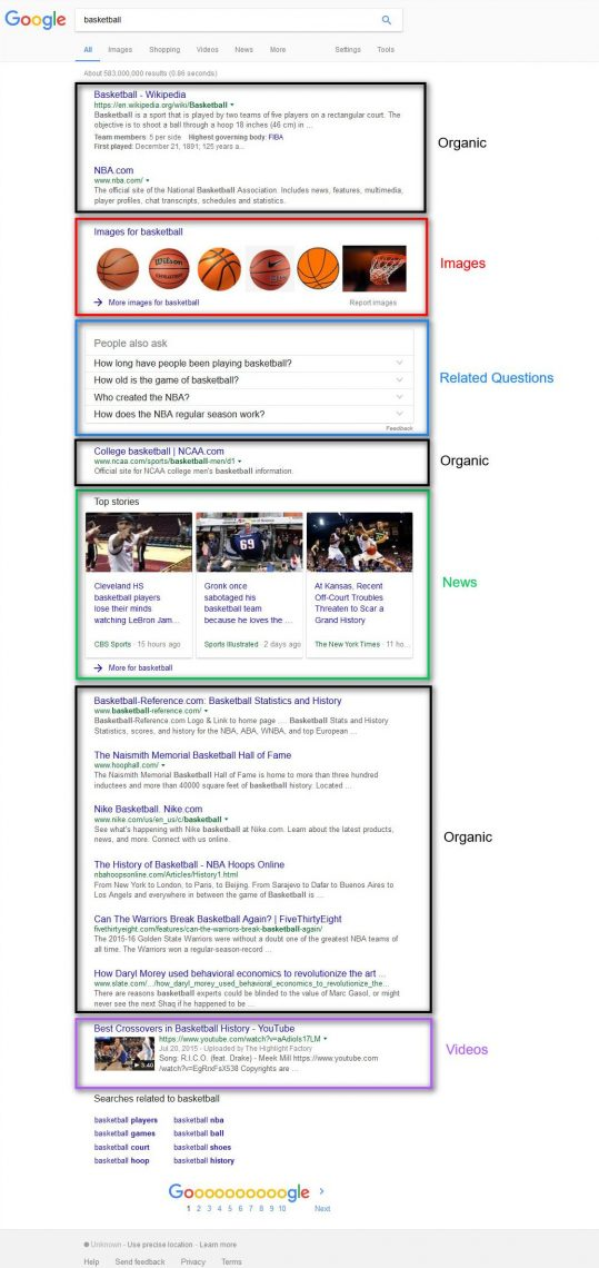What is Universal Search: Example - Basketball Google Search