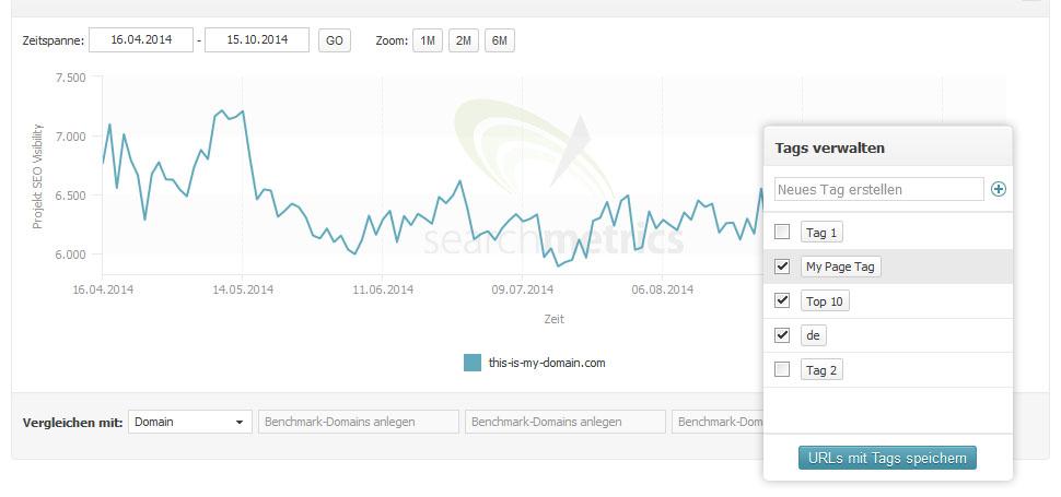 Searchmetrics Suite Release 20.10.14