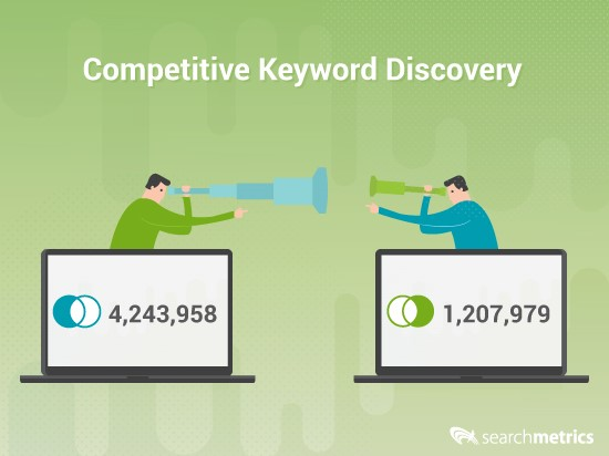 wn-competitive-keyword-discovery