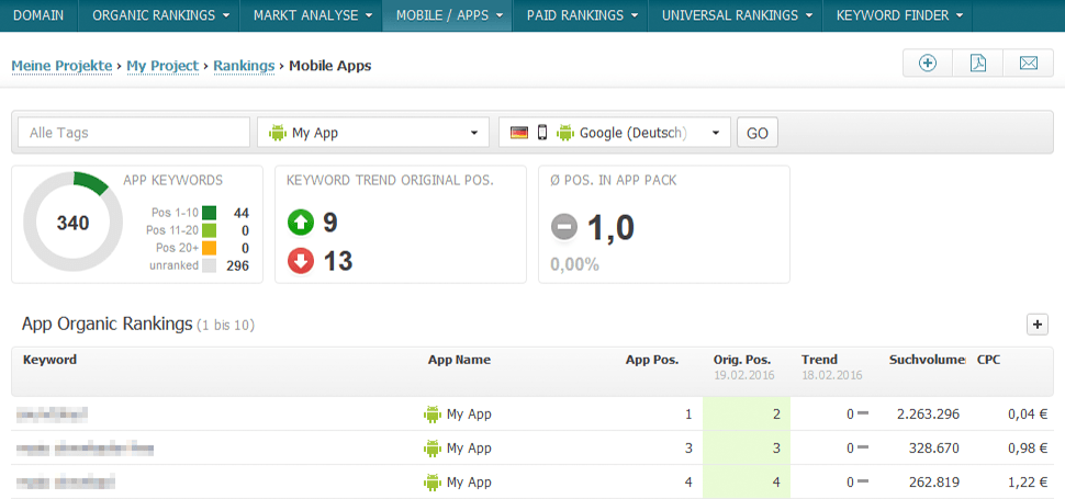Searchmetrics Mobile App Rankings