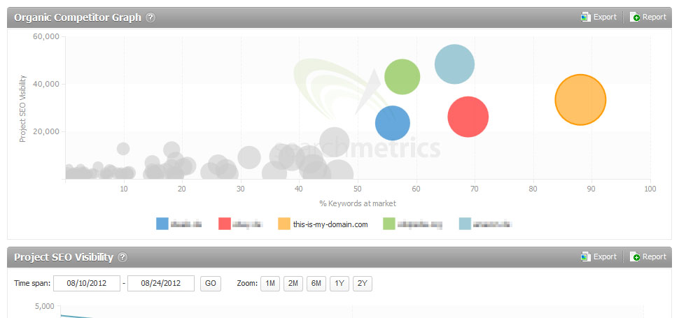 Searchmetrics Suite Release 12-08-13 EN