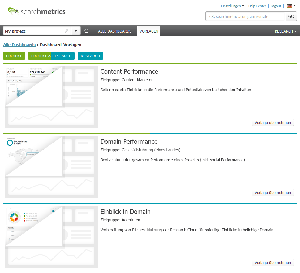 Searchmetrics Suite Smart Reporting: Dashboard Templates