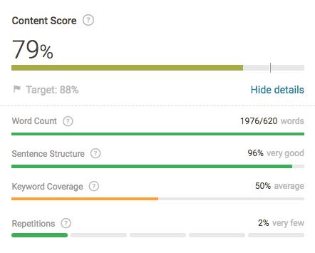 Searchmetrics Content Score