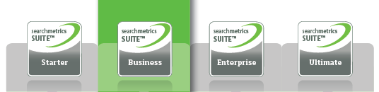 Searchmetrics Product Overview