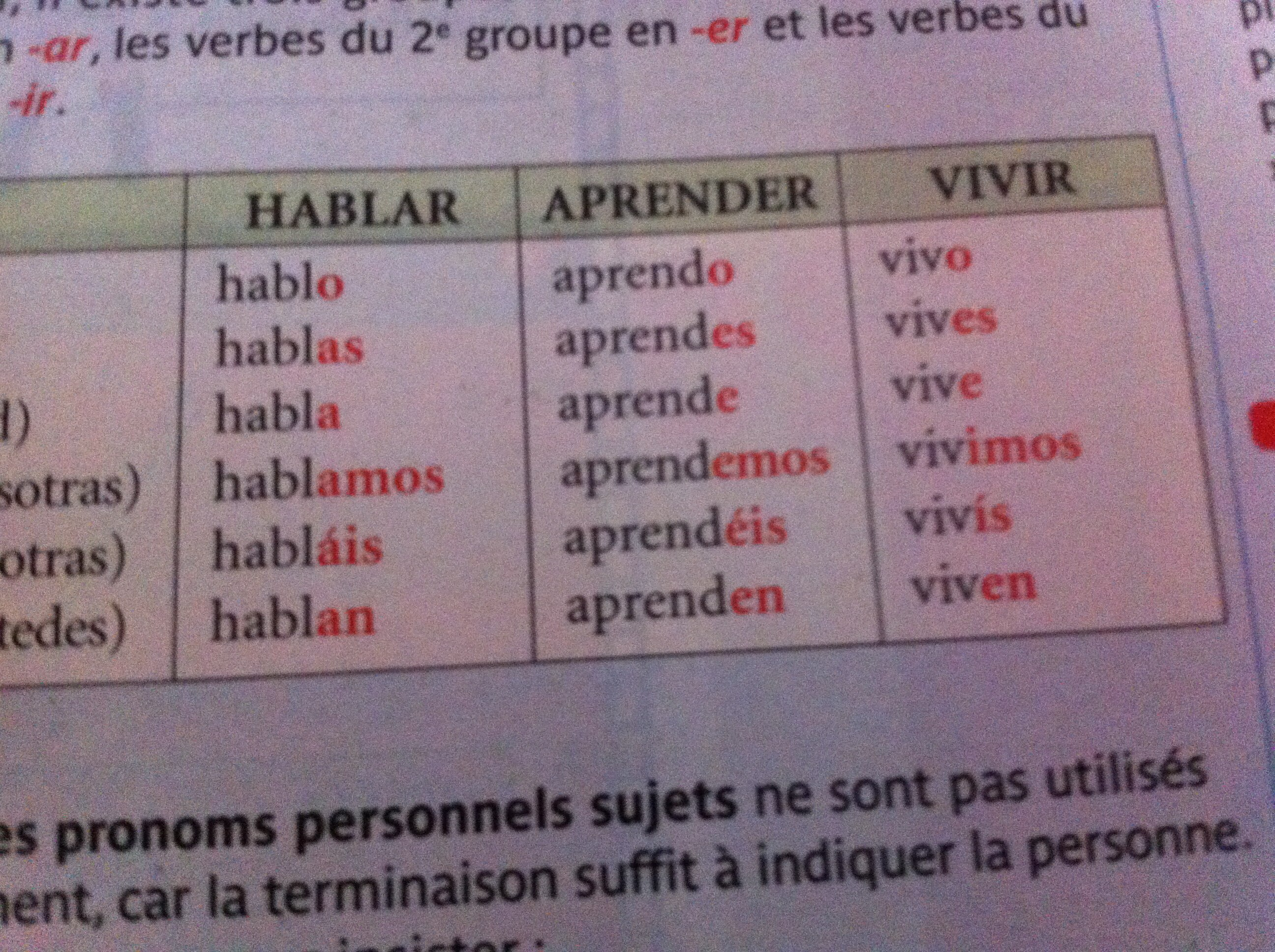 Verbe hablar et vivir en espagnol digischool devoirs for Conjugaison espagnol hablar