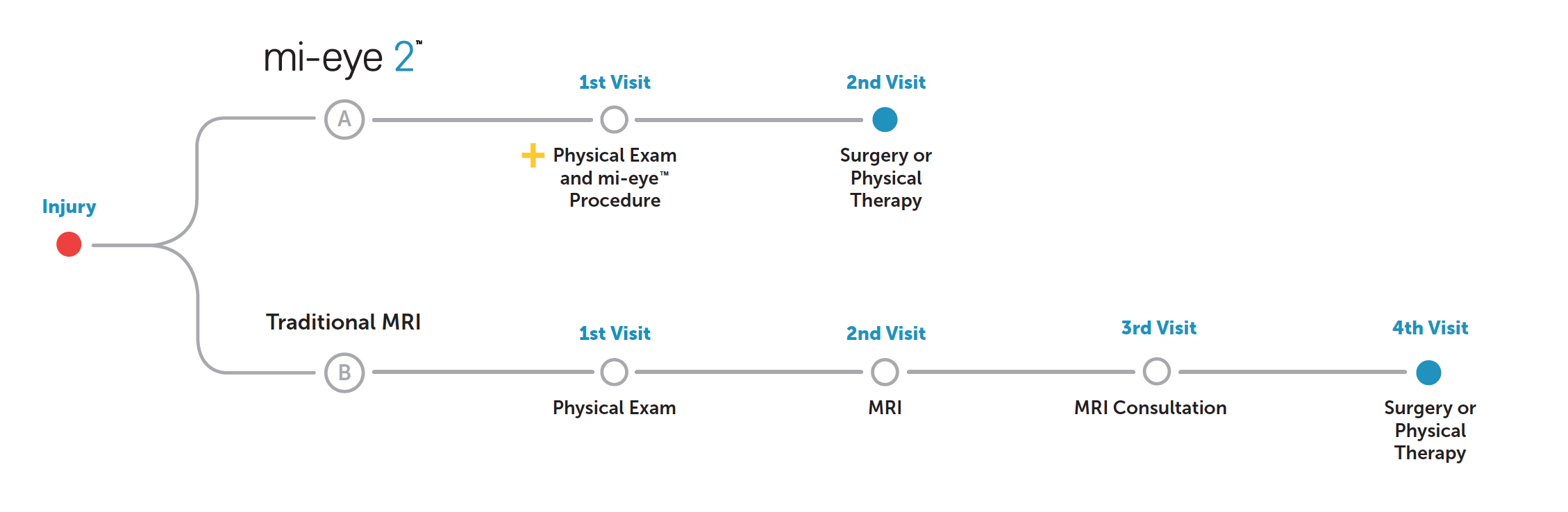 mi-eye-clinic-appointments.png?mtime=20180105180511#asset:610