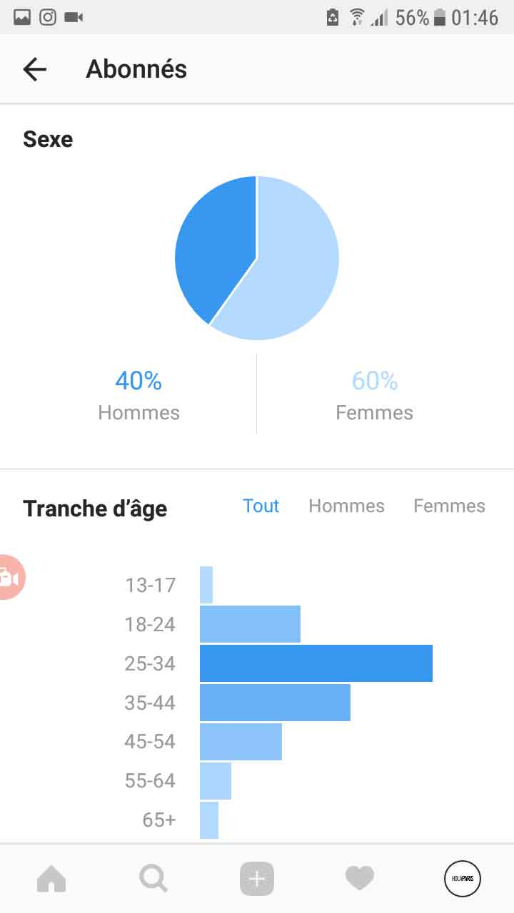 statistique instagram compte pro