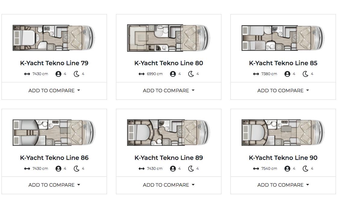 Mobilvetta K-Yacht Tekno Line
