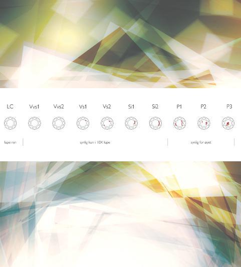 clarity renhet bilde.png