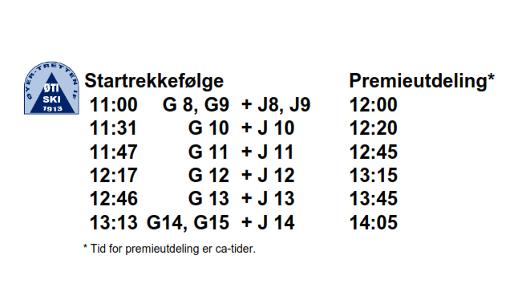 Tidsplan for Øyersprinten 2018.