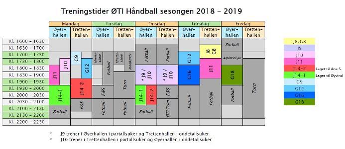 Treningstider sesongen 2018/2019