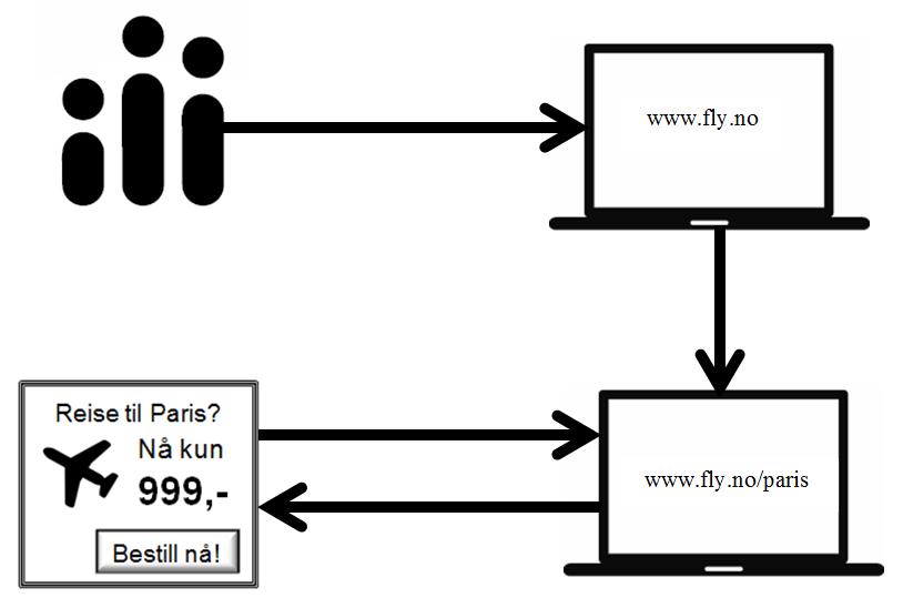 Remarketing (eksempel 1).PNG