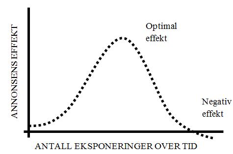 Remarketing (eksempel 2).png