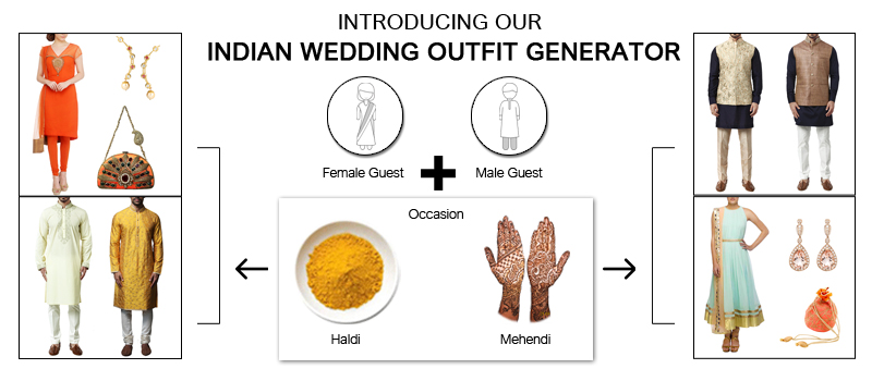 Strand of Silk's Indian Wedding Outfit Generator