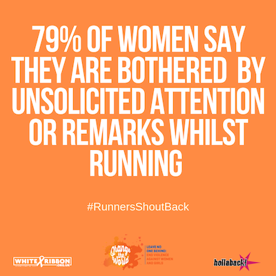 79% of women are bothered