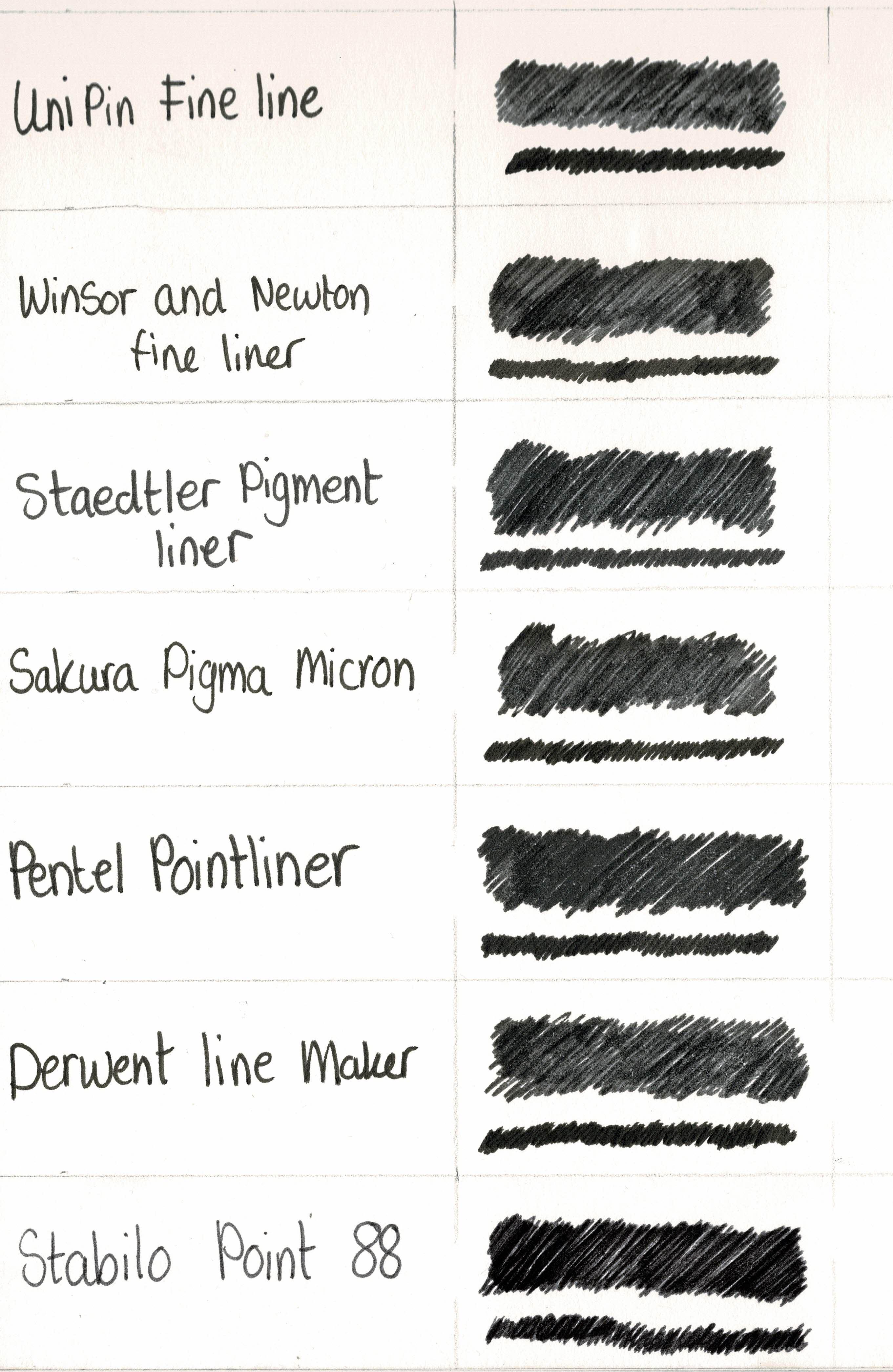 Fineliner And Eraser Test