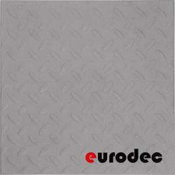 Checkerplate image