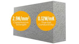 Quinn Lite Super Blocks (B3) image