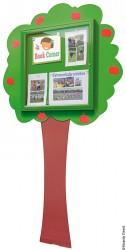 Information Tree image