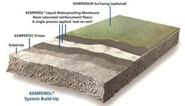 Liquid Roofing and Waterproofing Membranes image