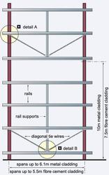 Mid Point Support for Side Rail Systems image