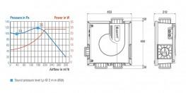 V4A Premium - Acoustic Whole House Fan - 4 Rooms - Aereco Ltd