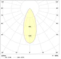 7.Kuper 18w 25w COB LED track light 15˚/ 30˚ - Basis Lighting Ltd