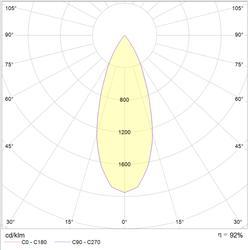 Piccolo Adj LED downlight MR11 9w 1200lm max - Basis Lighting Ltd