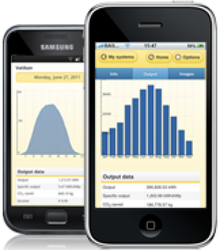 Suntrol - Electricity Meters - D & J Roofing & Building Services Ltd