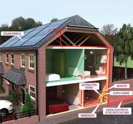 Radiant Panels for PV Solar Cells image