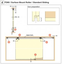 FD80-H Sliding Door System - Sugatsune Kogyo UK Ltd