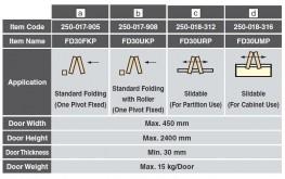 FD30-F - Folding Door System - Sugatsune Kogyo UK Ltd