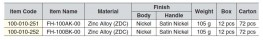 FH-100K Recessed Pull Handle ('Stay' and 'Return' Type) - Sugatsune Kogyo UK Ltd