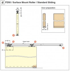 FD50-H Sliding Door System - Sugatsune Kogyo UK Ltd