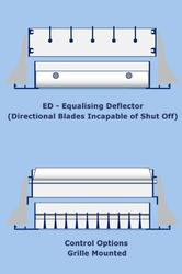ED Equalising Dampers to suit Waterloo Plenum Boxes / Neck Reducers - Waterloo Air Products plc