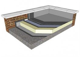 Flat Roofs Find The Best Solution For Your Project