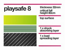 An ideal choice for nursery playgrounds, Playsafe 8 offers a critical fall height up to 80cm. Providing necessary safety for young children where small slides and swings are installed, Playsafe 8 system provides the necessary protection for early years and fou...