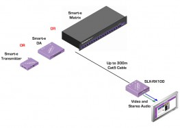 CAT5 Receivers image