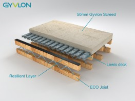 Lewis® Dovetailed Sheeting is used to create high performance, structural, light-weight steel and Gyvlon composite floors to provide an acoustic, under-floor heating, stiff, load bearing and fire resistant solution.