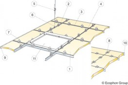 Ecophon Hygiene Performance A C1 is a wall to wall, sound-absorbing ceiling system intended for environments where there is a risk for slight contamination, and where cleaning is required on a regular basis. This system is recommended in dry environments. Exam...