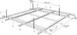 System 120 - SAS International Ltd