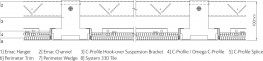 System 330 CoolCeil Ceiling Panels - SAS International Ltd