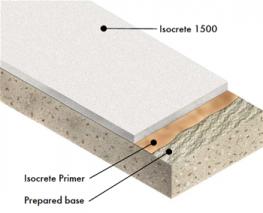 Isocrete 1500 image
