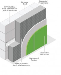 EPS External Wall Insulation - Mechanical Fix (Expanded Polystyrene) image