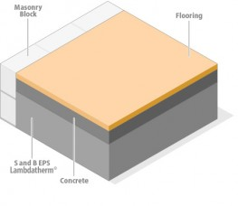 EPS Flooring  Expanded Polystyrene Insulation board Lambdatherm® by S and B EPS Ltd