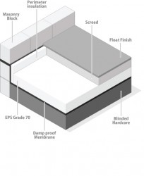 EPS 70 Insulation board Flooring (Expanded Polystyrene) image